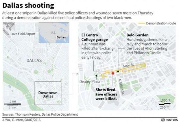 Dallas shooting