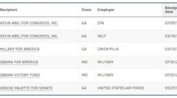 Chick-fil-A Exec in Charge of Giving Personally Gave $1K to Hillary, Obama Campaigns—Also on Board of Salvation Army Where Funding Cut